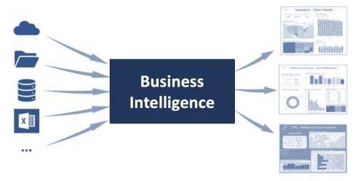 Herramientas Business Intelligence